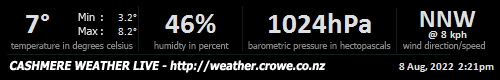 Christchurch Weather Live